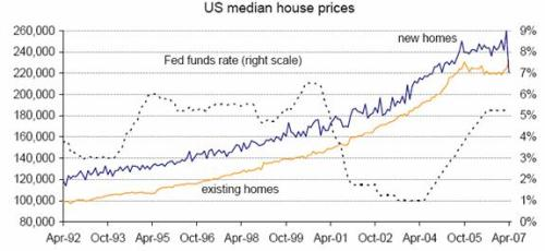 home price decline